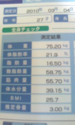 二ヶ月ぶりの体重測定